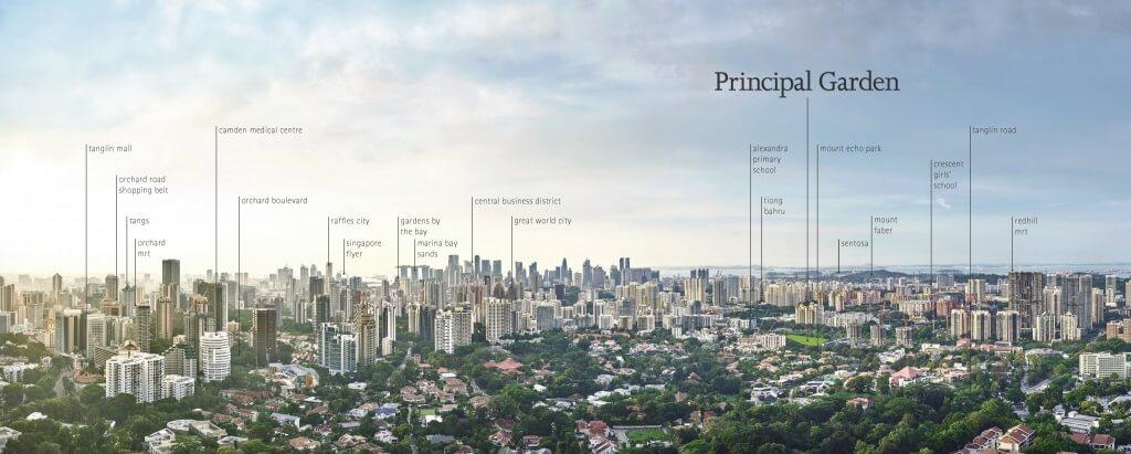 principal-garden-panorama_view-1024x411-1